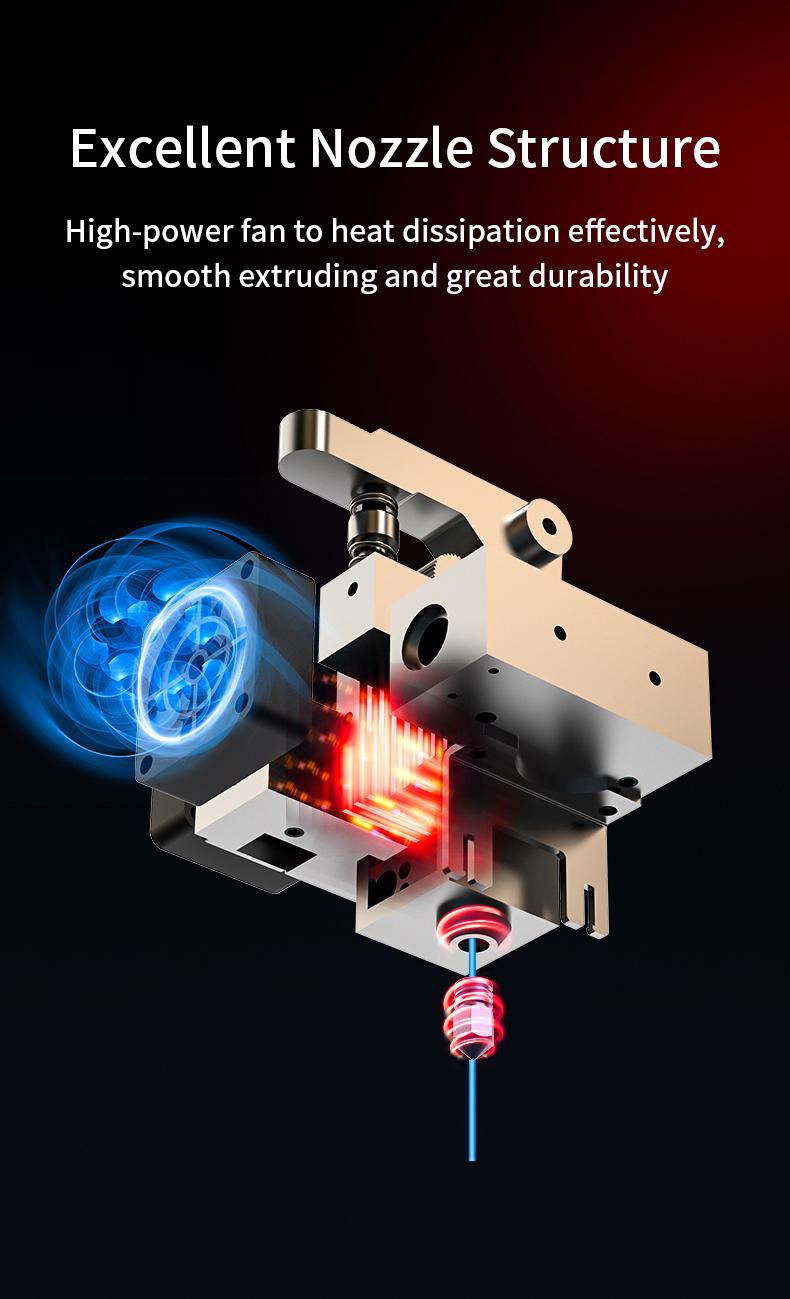 Creality Sermoon D1 3D Printer